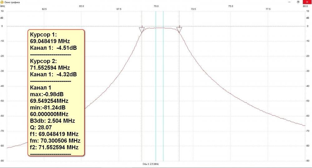 Helical BPF-70.25 MHz-2.jpg