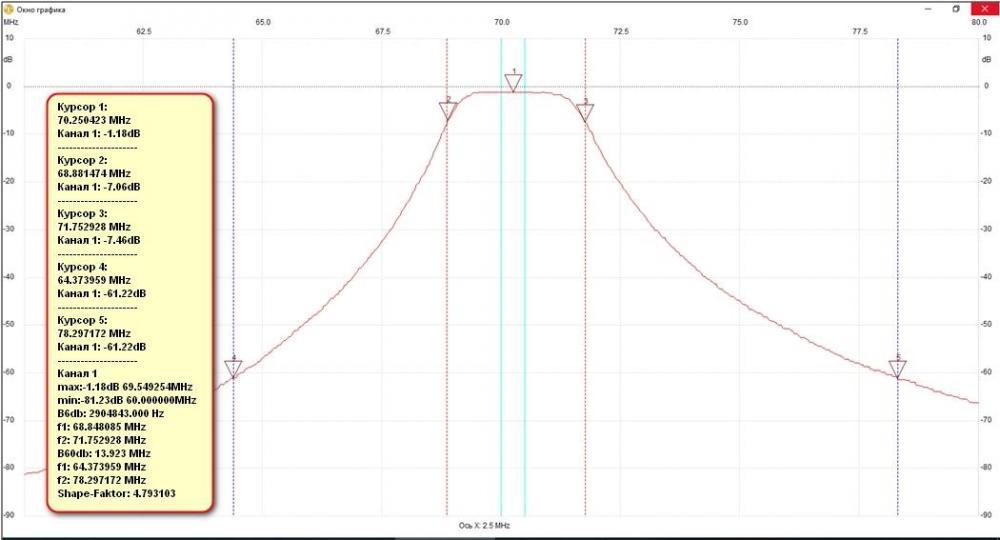 Helical BPF-70.25 MHz.jpg