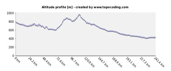 profile_v1.php.png