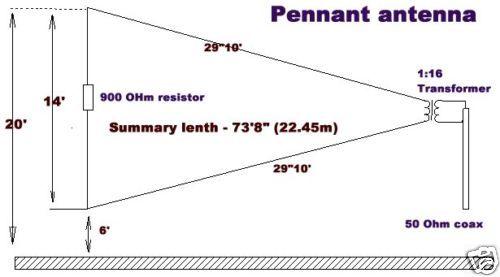 Pennant antenna.JPG