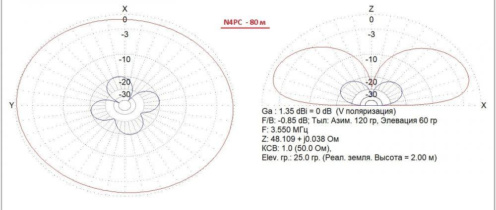 N4PC 160-80м (2).jpg
