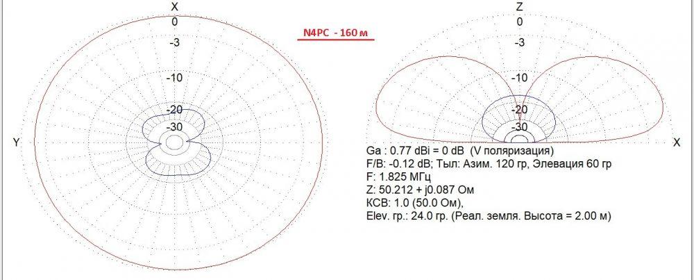 N4PC 160-80м (1).jpg